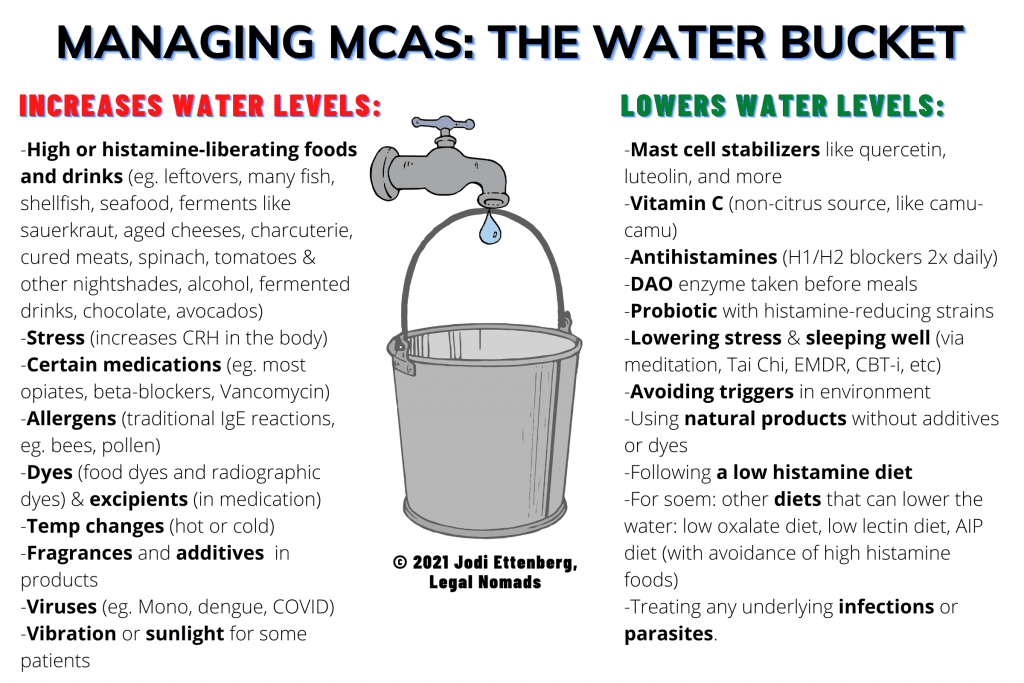 the bucket theory: controlling mast cells by trying to keep the water down in your bucket